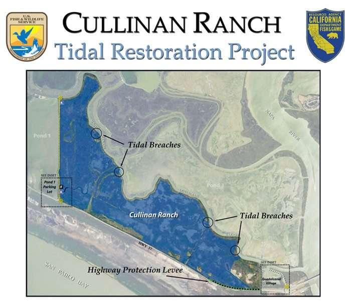 Cullinan Ranch